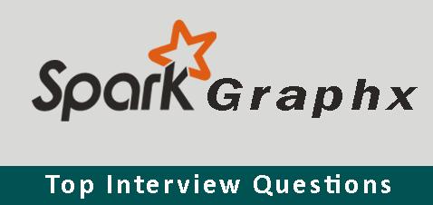 Interview questions - Big Data Trunk
